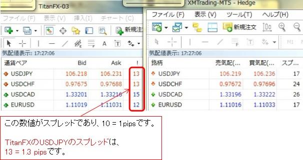 TitanFXのスプレッドは画像の数値です。