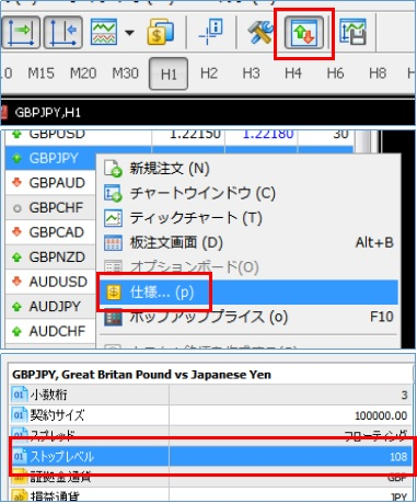 MT4やMT5の気配値からのストップレベルの確認