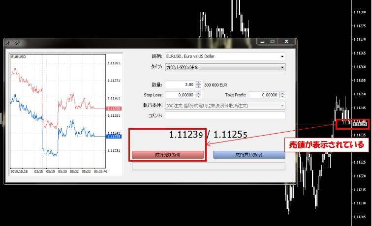 メタトレーダーの表示価格について