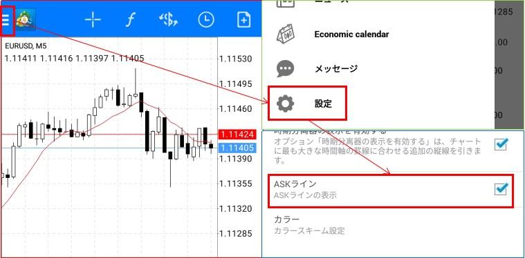 スマートフォンのメタトレーダーに買値・売値を表示させる方法