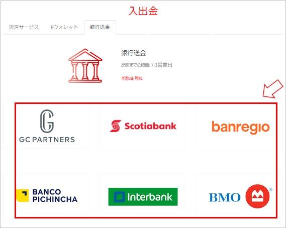 Tradeviewの銀行入金方法1