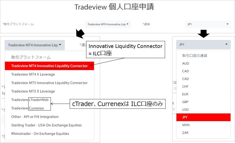 Tradeviewの口座開設手順1