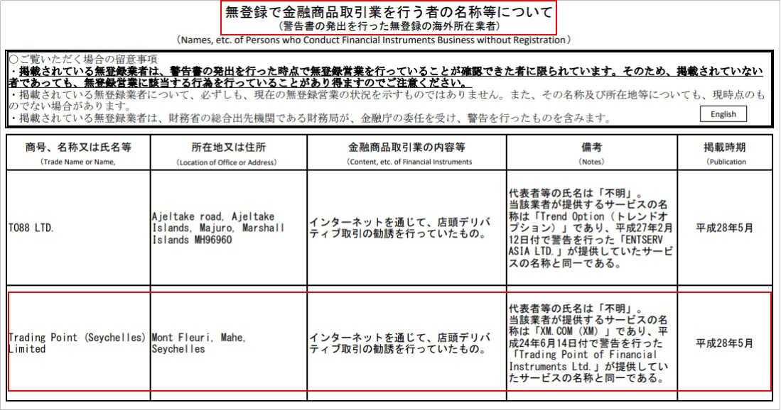 XMのライセンス3