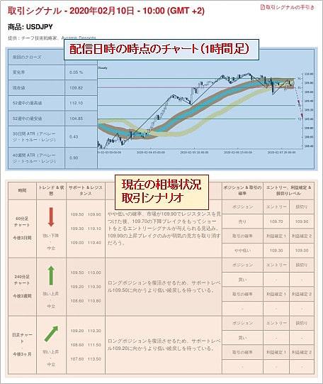 XMの取引シグナルレポートの画像
