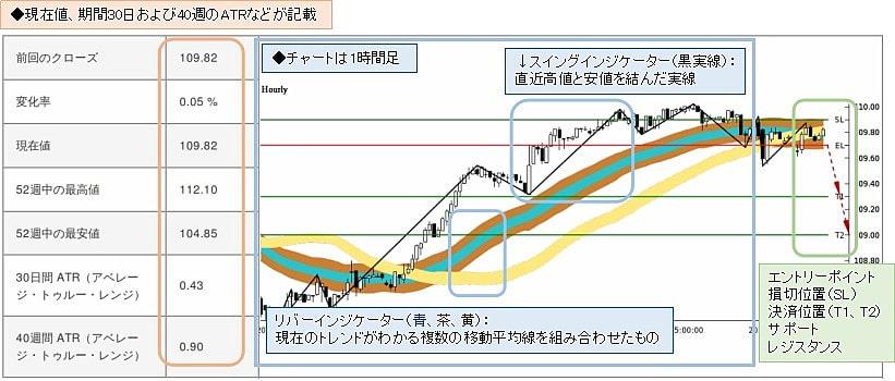 XMの取引シグナルのレポートの内容1