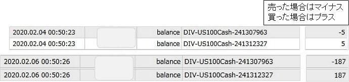 XMのナスダック(US100)の配当金の支払い例