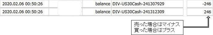 XMのNYダウ(US30)の配当金の支払い例