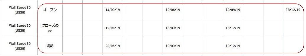 XMのNYダウ(US30)の限月のカレンダー
