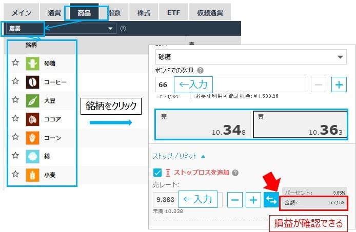 iForexのコモディティの損益の確認方法
