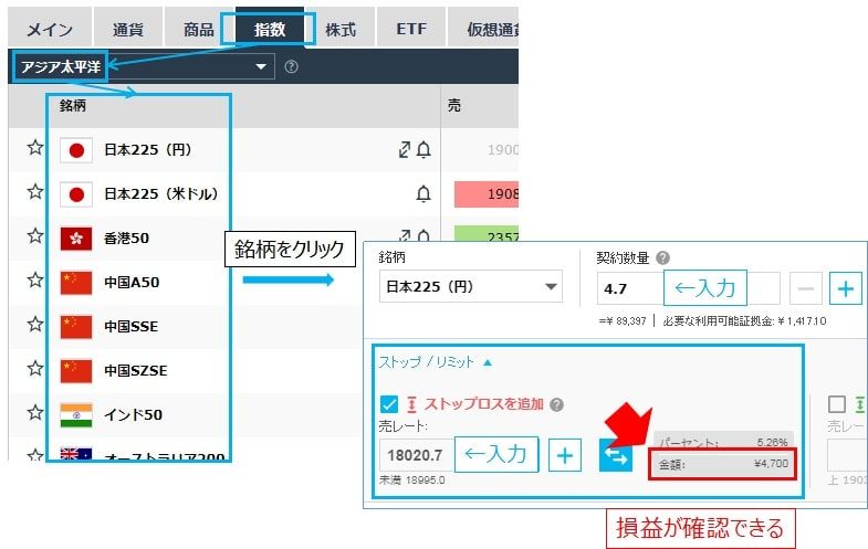 iForexの日経225などの損益の確認方法