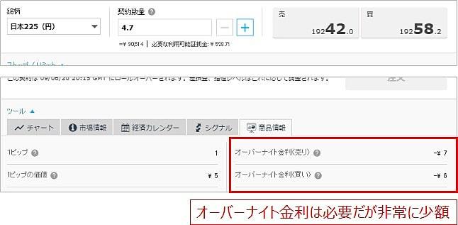 iForexの日経225等のオーバーナイト金利