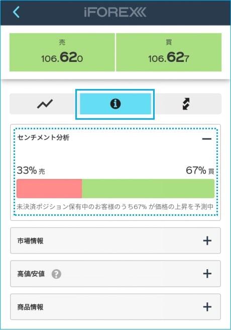 iForexのセンチメント分析の確認方法2