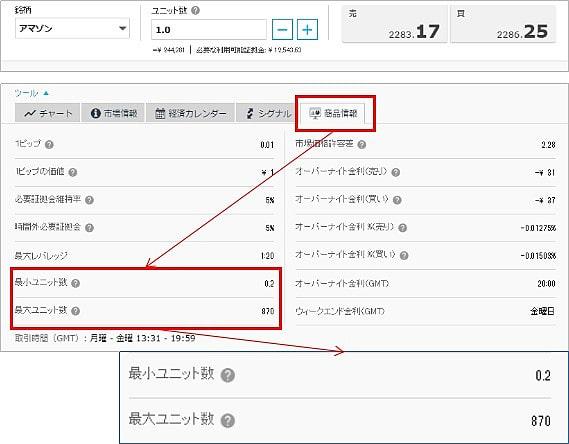 iForexの株式のロットの確認方法2
