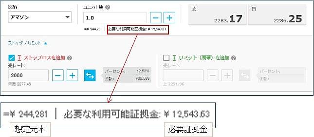 iForexの株式の証拠金の確認方法