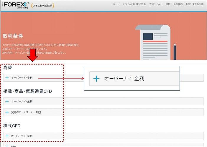 iForexのスワップを調べる方法1