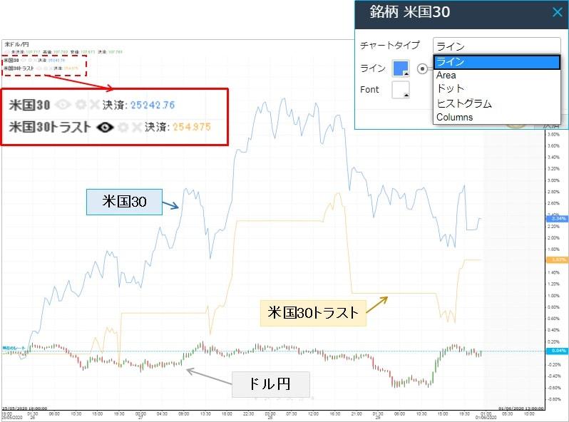 iForexのチャートに複数の銘柄を表示する2