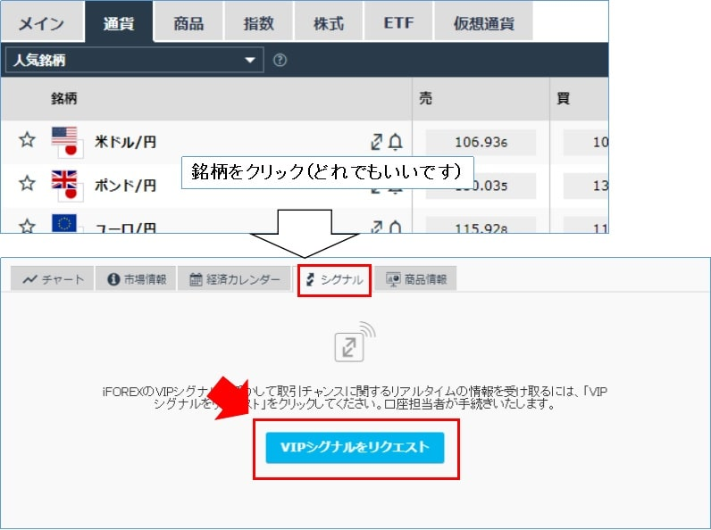 iForexの取引シグナルの利用手順1