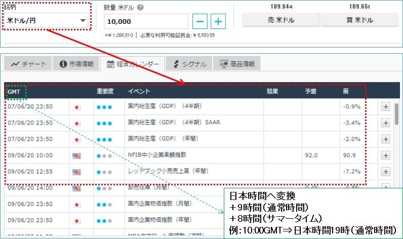 iForexの取引シグナル以外の有用なサービス3