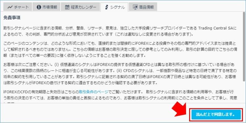 iForexの取引シグナルの利用手順4