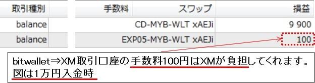 bitwalletからXM取引口座への手数料2