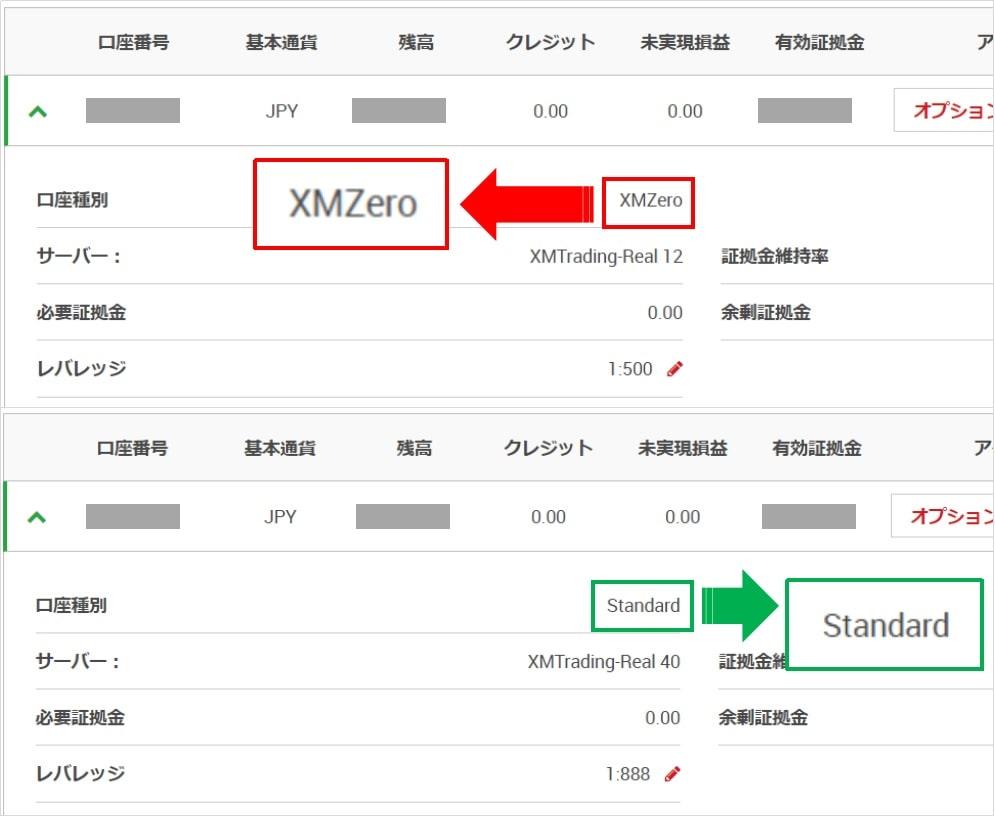 XMの口座タイプの確認方法