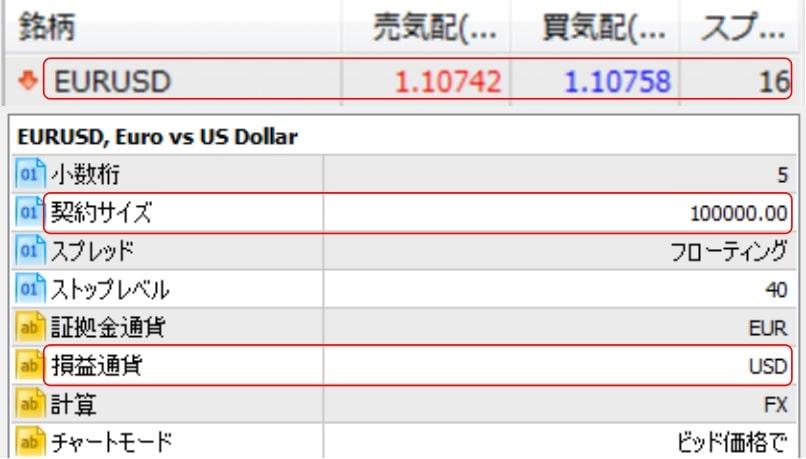 通貨ペアのスプレッドの計算例